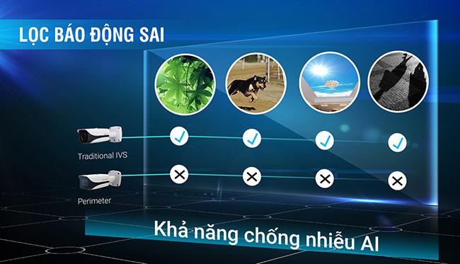 Những điều cần biết khi lắp camera chống trộm