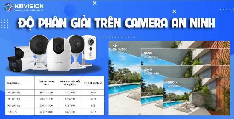do phan gia tren camera kbvision scaled